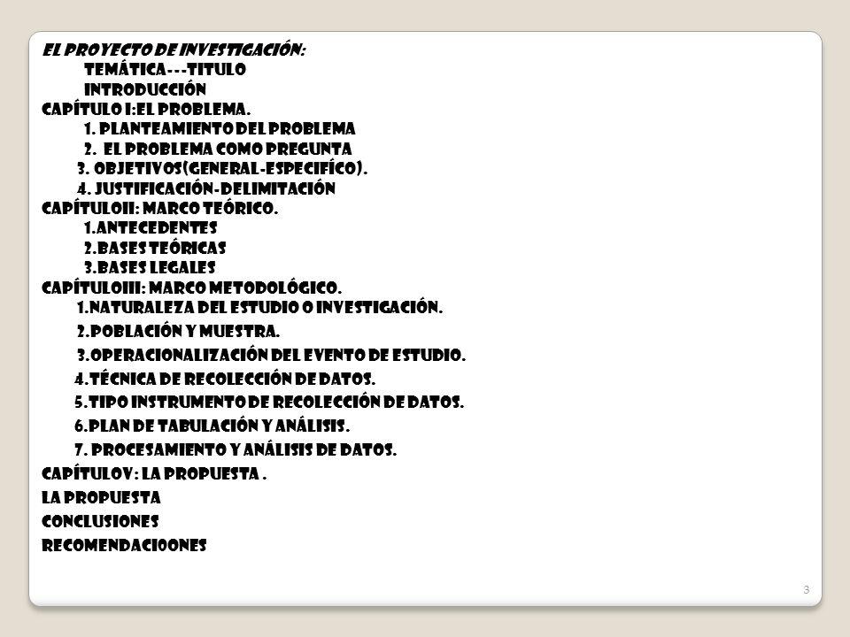 EL PROYECTO DE INVESTIGACIÓN: TEMÁTICA---TITULO INTRODUCCIÓN