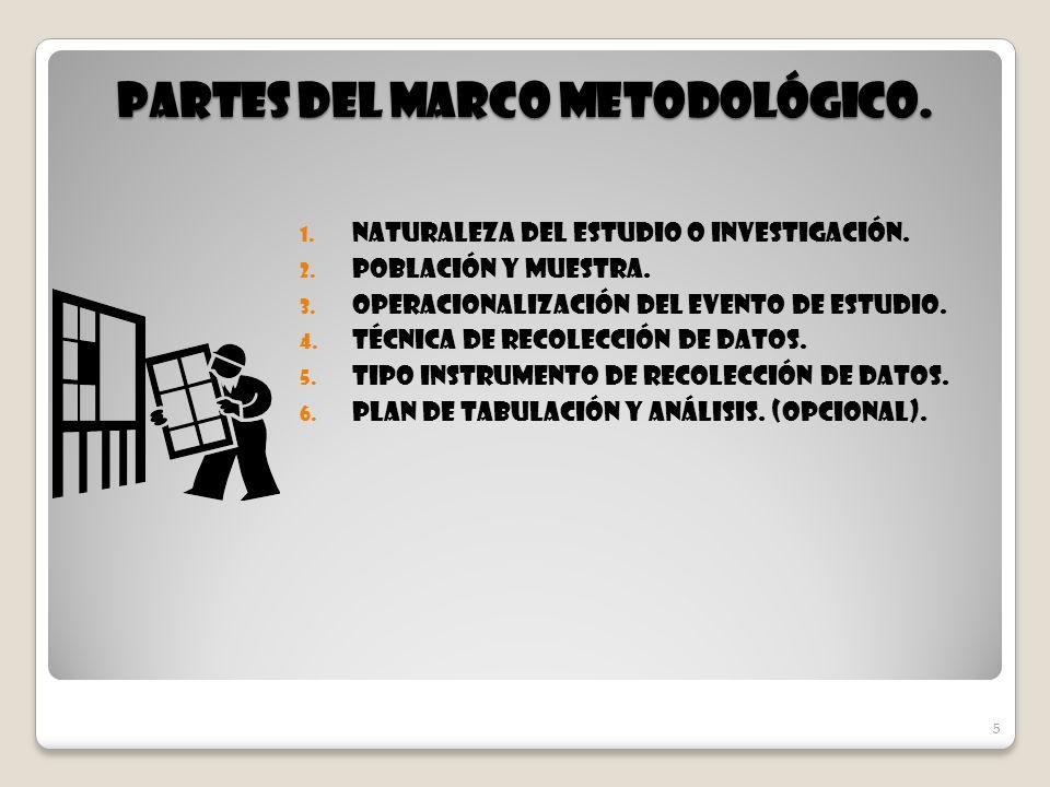 Partes del marco metodológico.