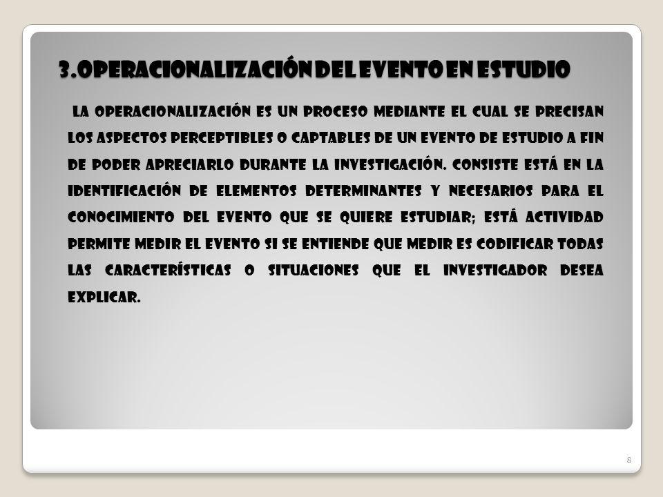 3.Operacionalización del evento en estudio