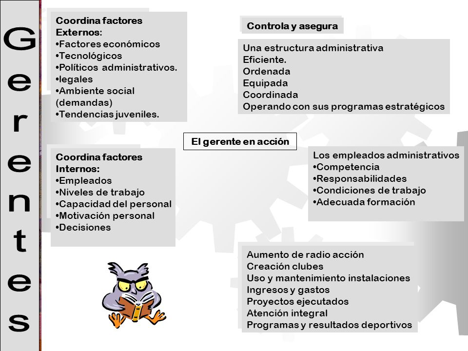 Gerentes Coordina factores Externos: Controla y asegura