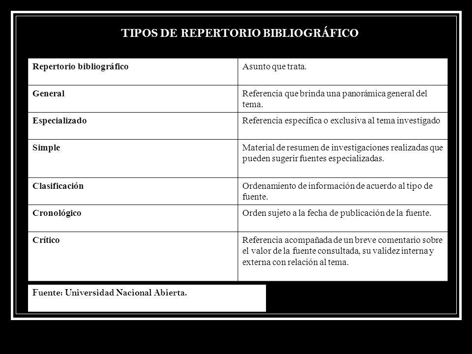 TIPOS DE REPERTORIO BIBLIOGRÁFICO
