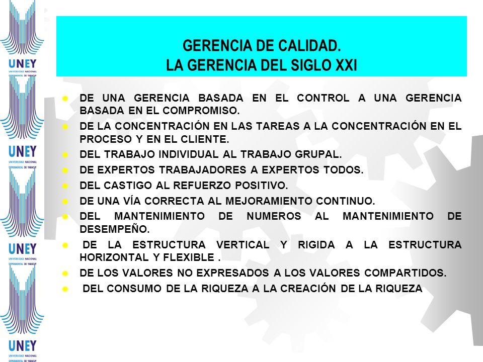 GERENCIA DE CALIDAD. LA GERENCIA DEL SIGLO XXI