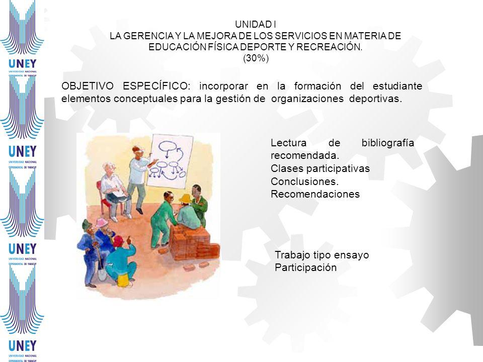 Lectura de bibliografía recomendada. Clases participativas