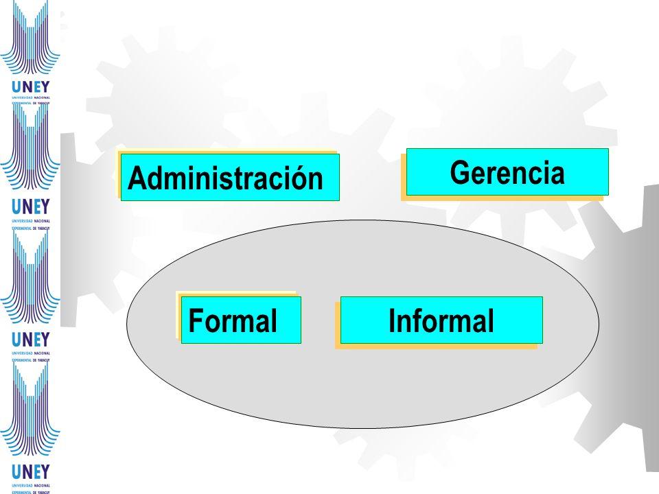 Gerencia Administración Formal Informal
