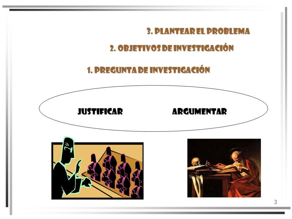 2. OBJETIVOS DE INVESTIGACIÓN