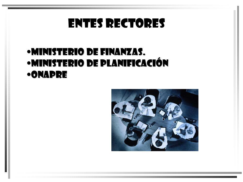 ENTES RECTORES MINISTERIO DE FINANZAS. MINISTERIO DE PLANIFICACIÓN