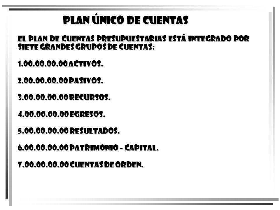 Plan Único de Cuentas El Plan de Cuentas Presupuestarias está integrado por siete grandes grupos de cuentas: