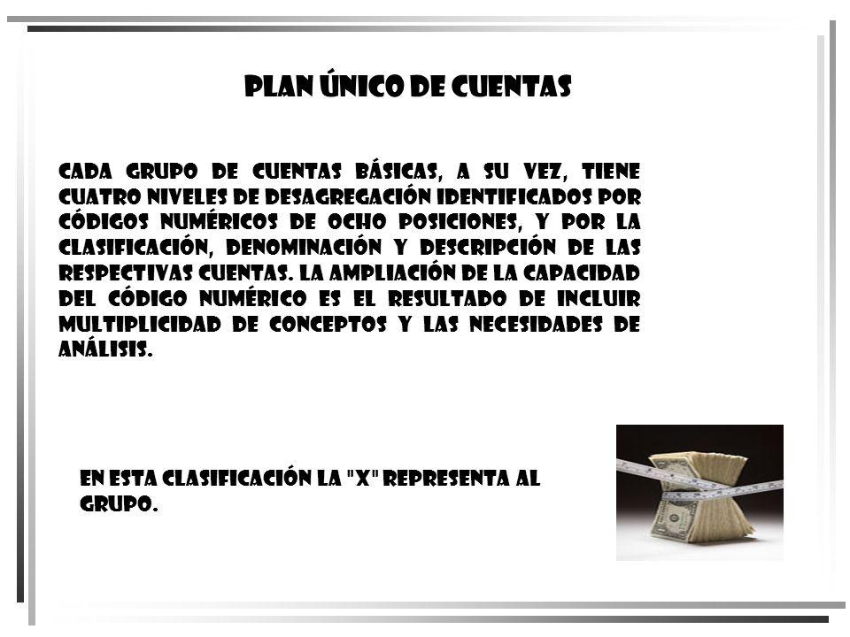 Plan Único de Cuentas