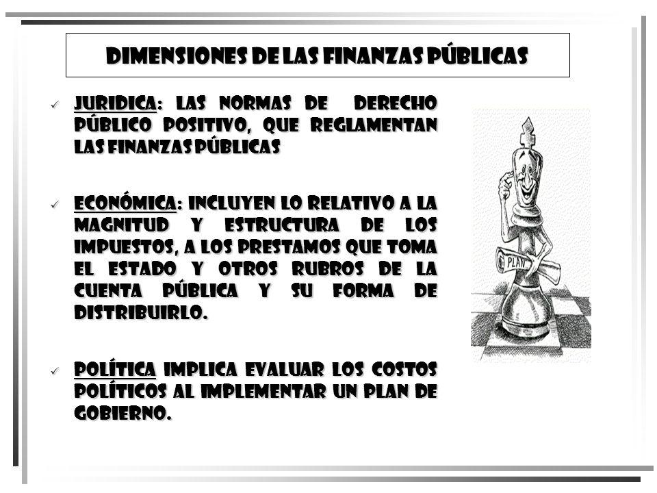 DIMENSIONES DE LAS FINANZAS PÚBLICAS
