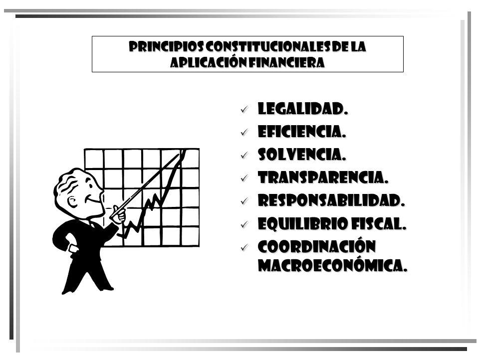 PRINCIPIOS CONSTITUCIONALES DE LA APLICACIÓN FINANCIERA