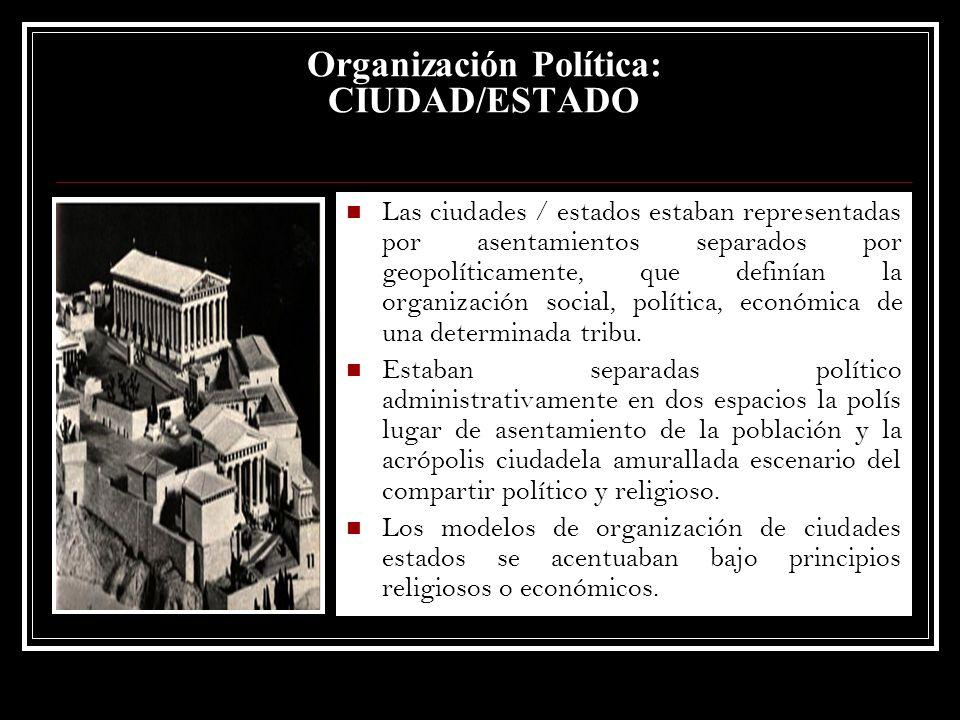 Organización Política: CIUDAD/ESTADO