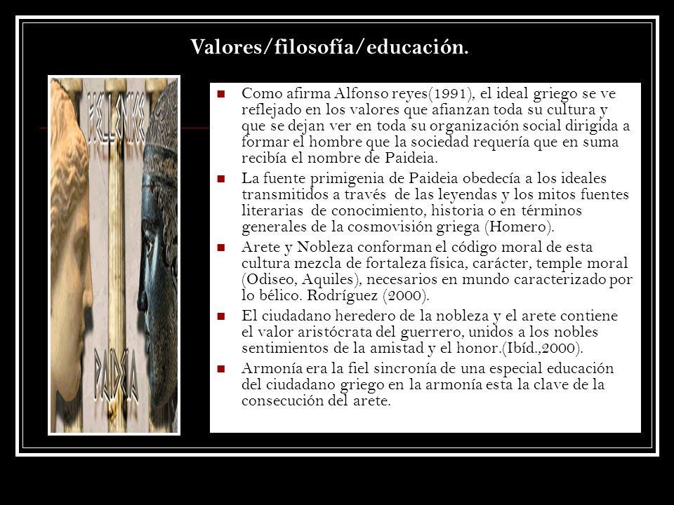 Valores/filosofía/educación.