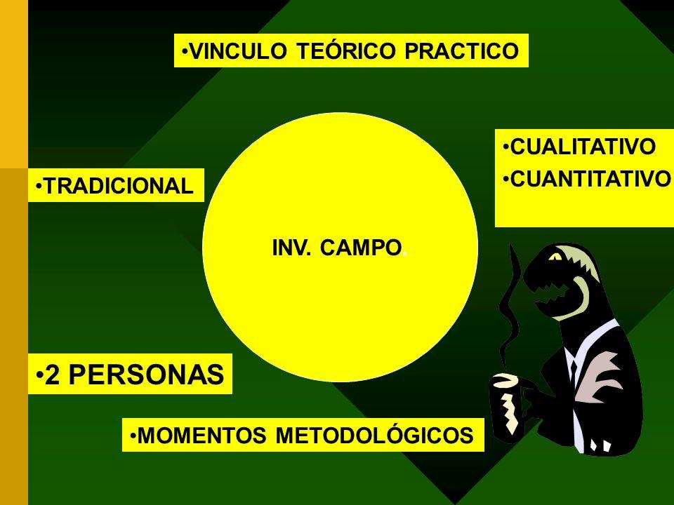 2 PERSONAS VINCULO TEÓRICO PRACTICO CUALITATIVO CUANTITATIVO