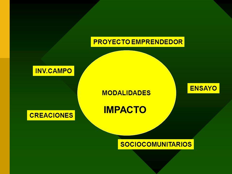 IMPACTO PROYECTO EMPRENDEDOR INV.CAMPO MODALIDADES ENSAYO CREACIONES