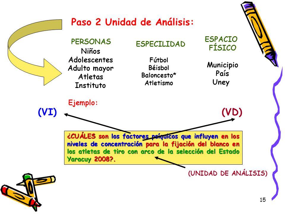 Paso 2 Unidad de Análisis: