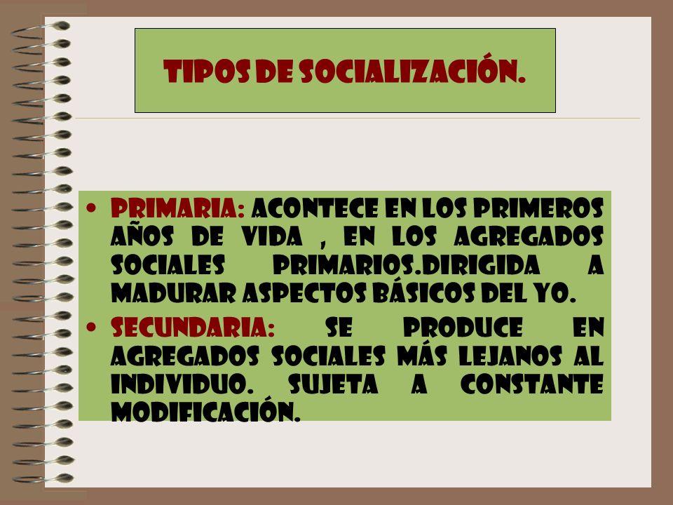 TIPOS DE SOCIALIZACIÓN.