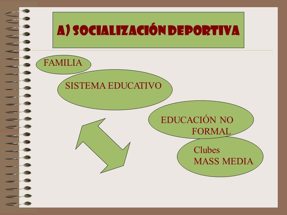 A) SOCIALIZACIÓN DEPORTIVA