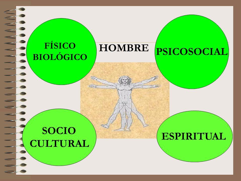 PSICOSOCIAL SOCIO CULTURAL ESPIRITUAL