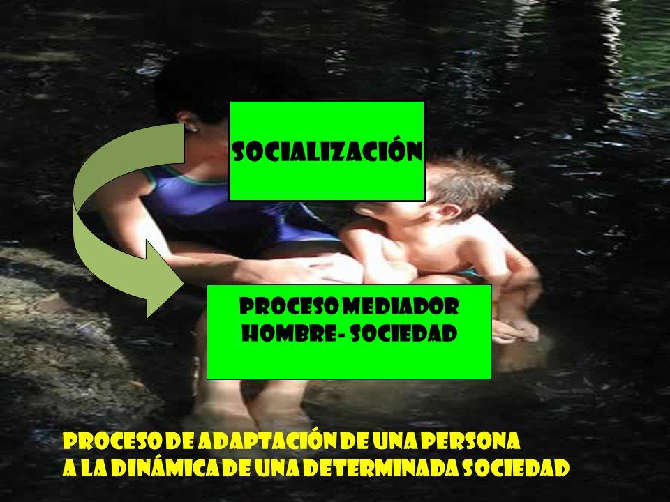 Socialización PROCESO MEDIADOR HOMBRE- SOCIEDAD