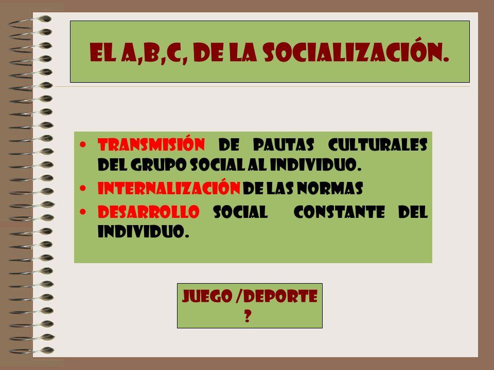 EL A,B,C, DE LA SOCIALIZACIÓN.