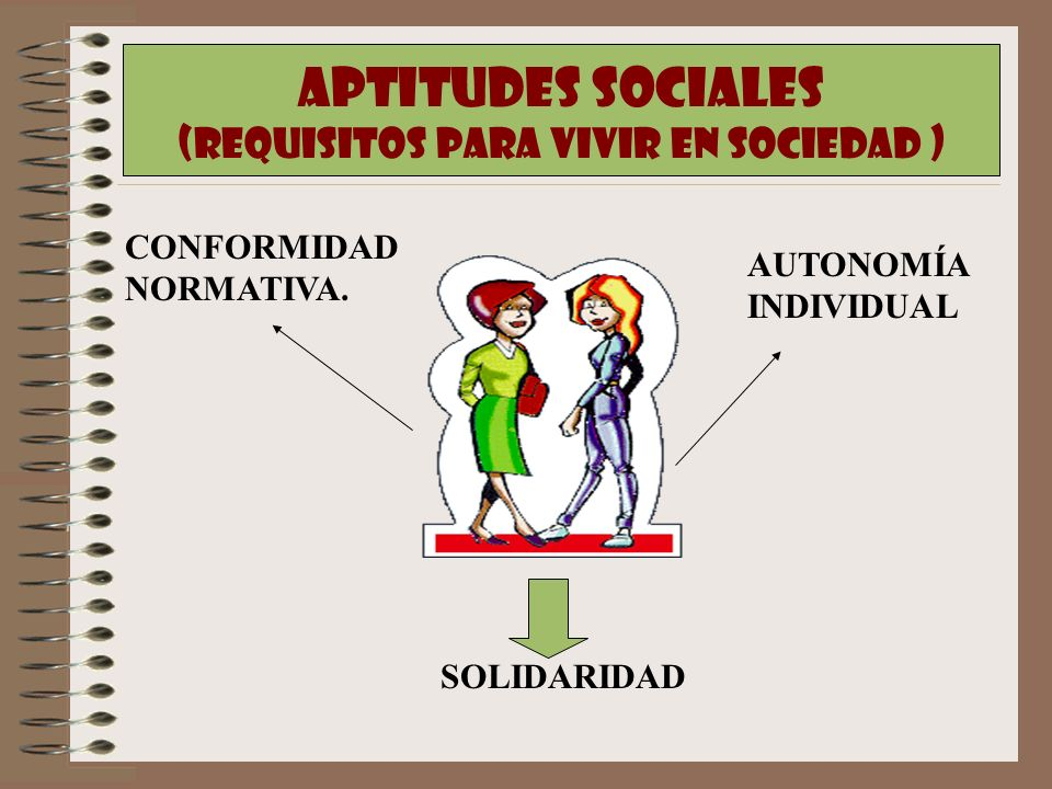 APTITUDES SOCIALES (REQUISITOS PARA VIVIR EN SOCIEDAD )