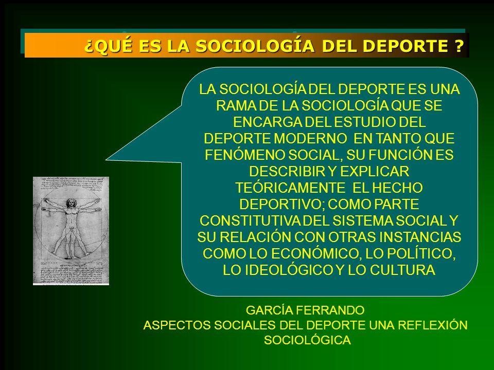 ¿QUÉ ES LA SOCIOLOGÍA DEL DEPORTE