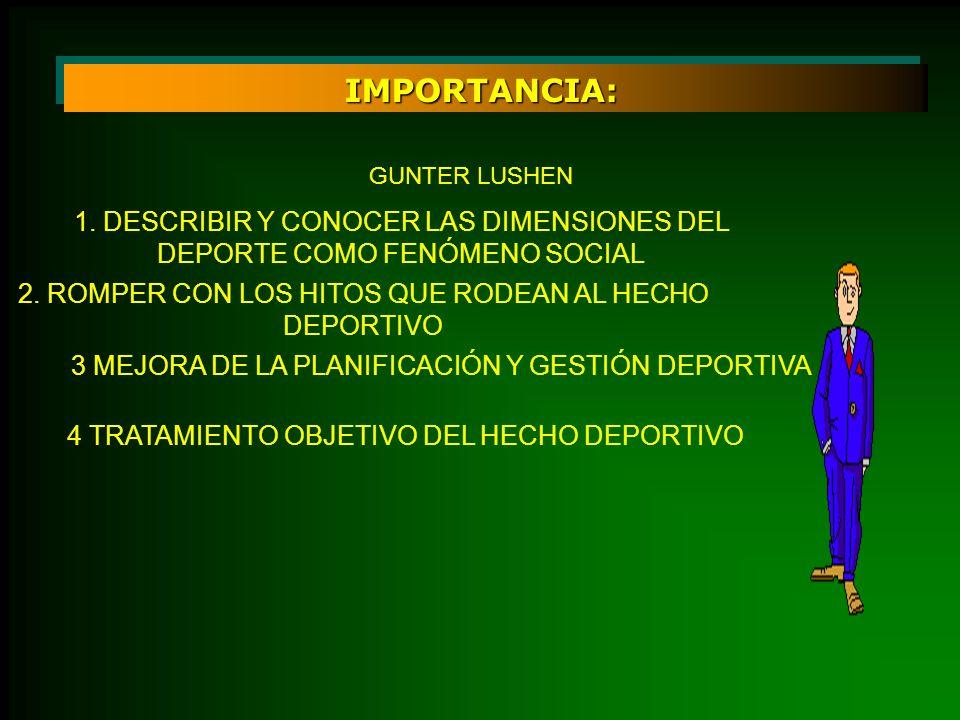 IMPORTANCIA:GUNTER LUSHEN. 1. DESCRIBIR Y CONOCER LAS DIMENSIONES DEL DEPORTE COMO FENÓMENO SOCIAL.