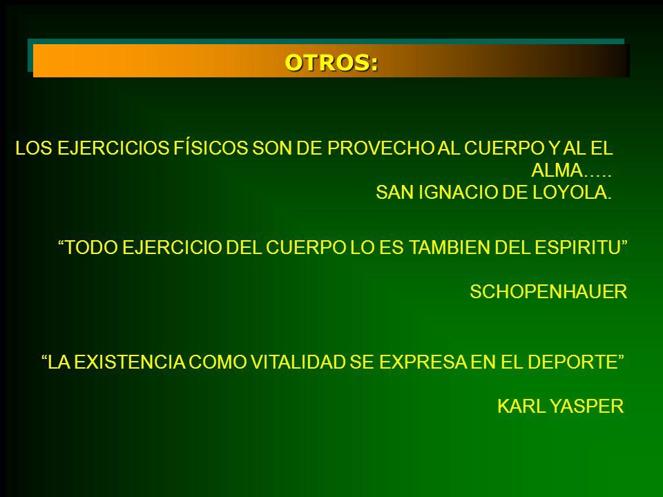 OTROS:LOS EJERCICIOS FÍSICOS SON DE PROVECHO AL CUERPO Y AL EL ALMA….. SAN IGNACIO DE LOYOLA. TODO EJERCICIO DEL CUERPO LO ES TAMBIEN DEL ESPIRITU