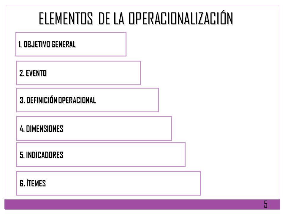 ELEMENTOS DE LA OPERACIONALIZACIÓN