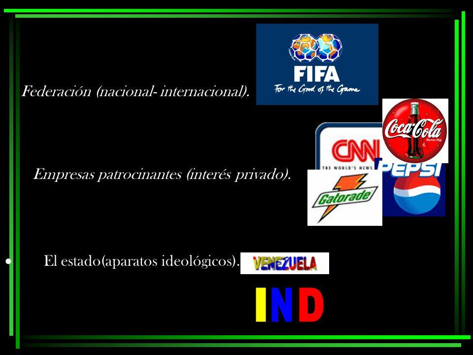 I N D Federación (nacional- internacional).