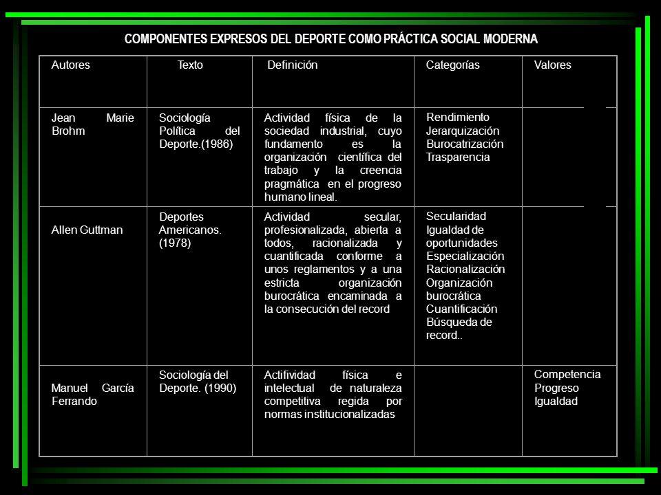 COMPONENTES EXPRESOS DEL DEPORTE COMO PRÁCTICA SOCIAL MODERNA