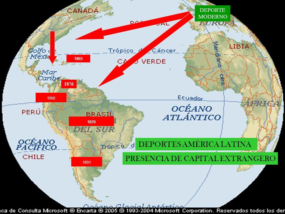 DEPORTES AMÉRICA LATINA