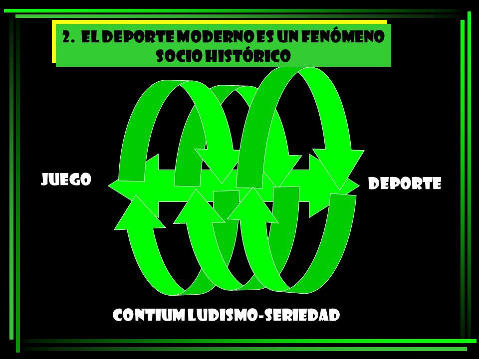 2. EL DEPORTE MODERNO ES UN FENÓMENO SOCIO HISTÓRICO