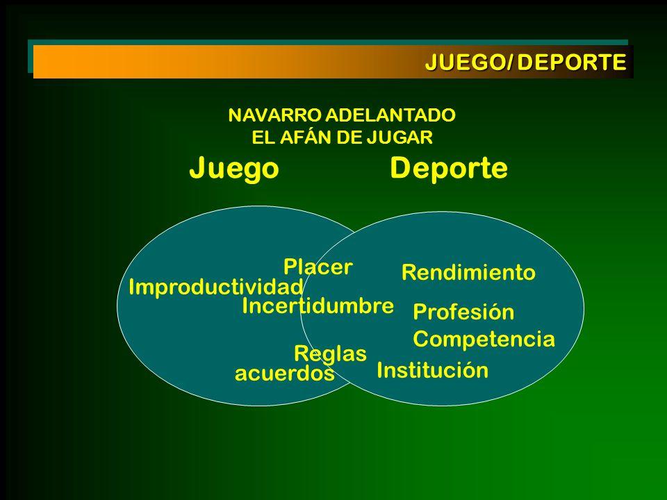 Juego Deporte JUEGO/ DEPORTE Placer Rendimiento Improductividad