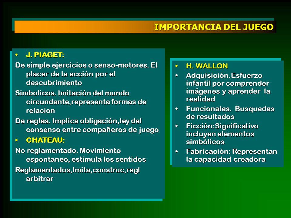 IMPORTANCIA DEL JUEGO J. PIAGET: