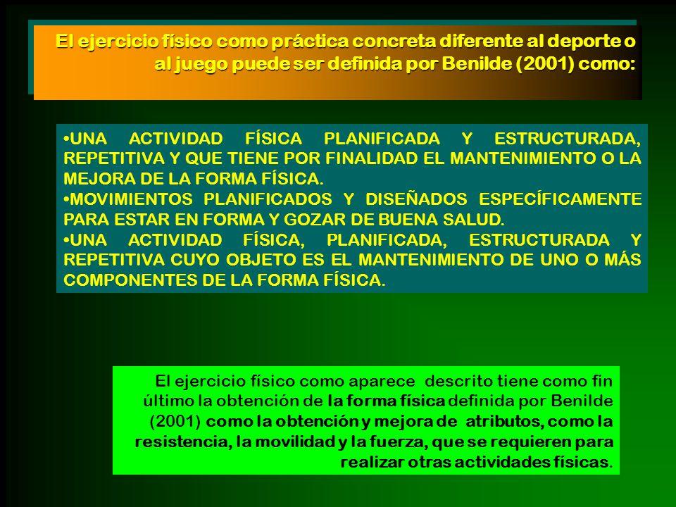El ejercicio físico como práctica concreta diferente al deporte o al juego puede ser definida por Benilde (2001) como: