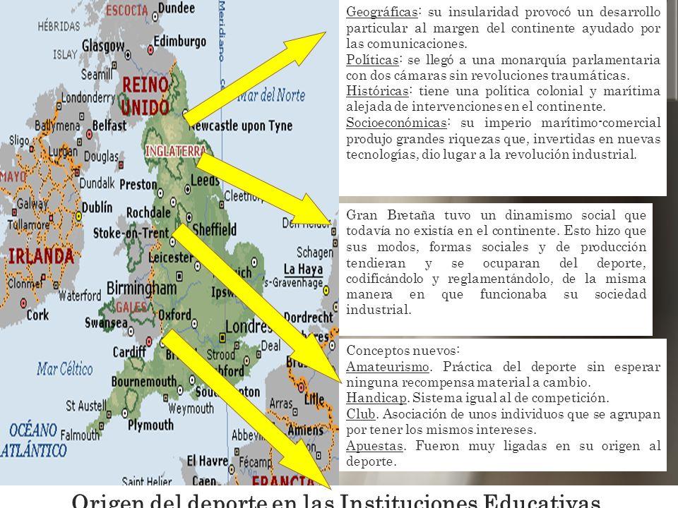 Origen del deporte en las Instituciones Educativas.