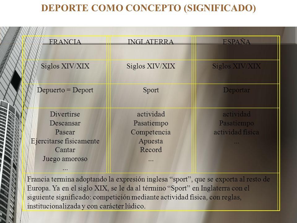 DEPORTE COMO CONCEPTO (SIGNIFICADO)
