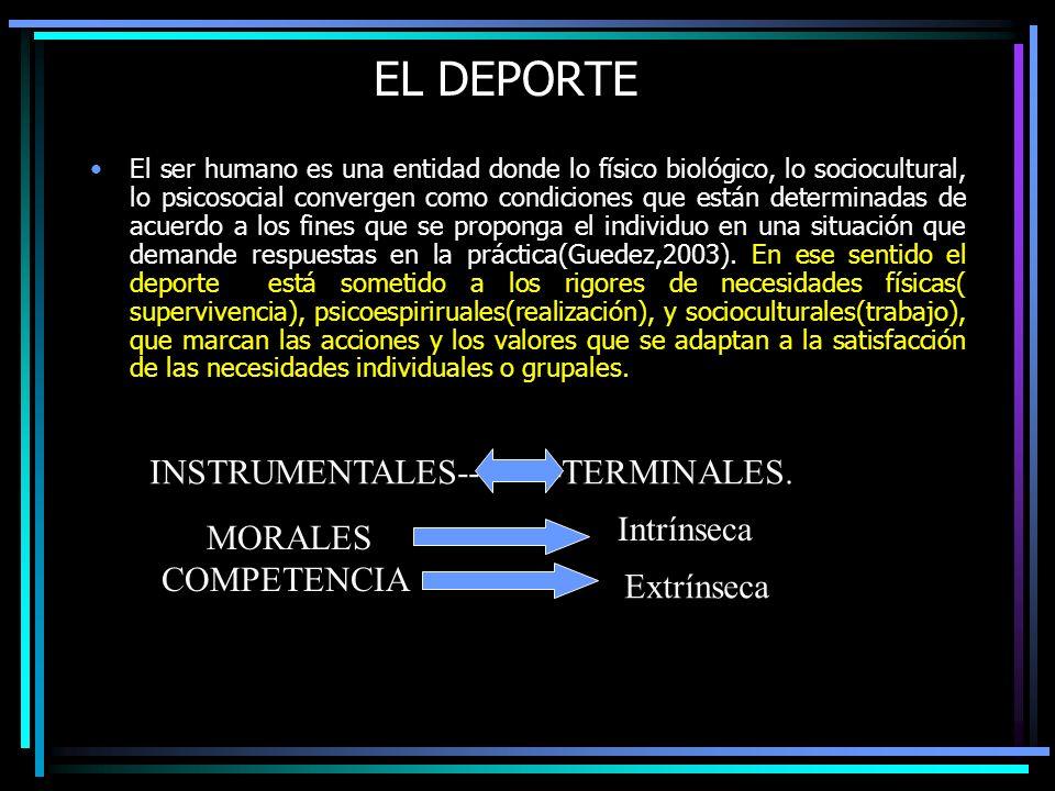EL DEPORTE INSTRUMENTALES---------TERMINALES. Intrínseca MORALES