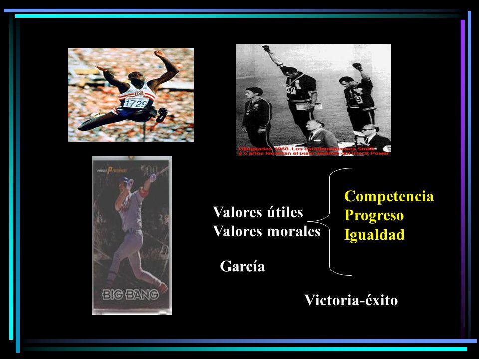 Competencia Progreso Igualdad Valores útiles Valores morales García Victoria-éxito