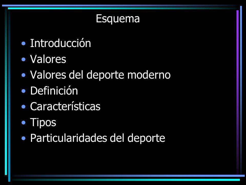 Esquema Introducción. Valores. Valores del deporte moderno. Definición. Características. Tipos.