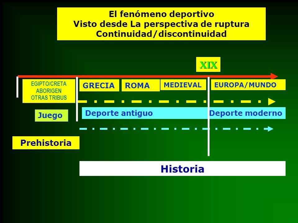 XIX Historia El fenómeno deportivo