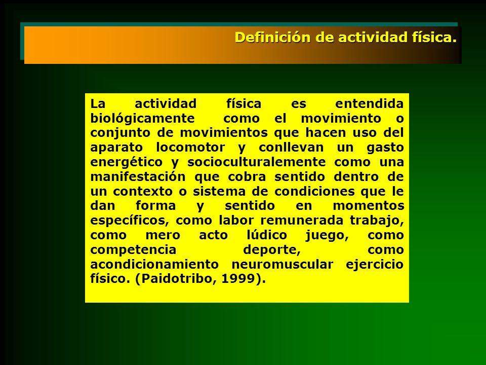 Definición de actividad física.