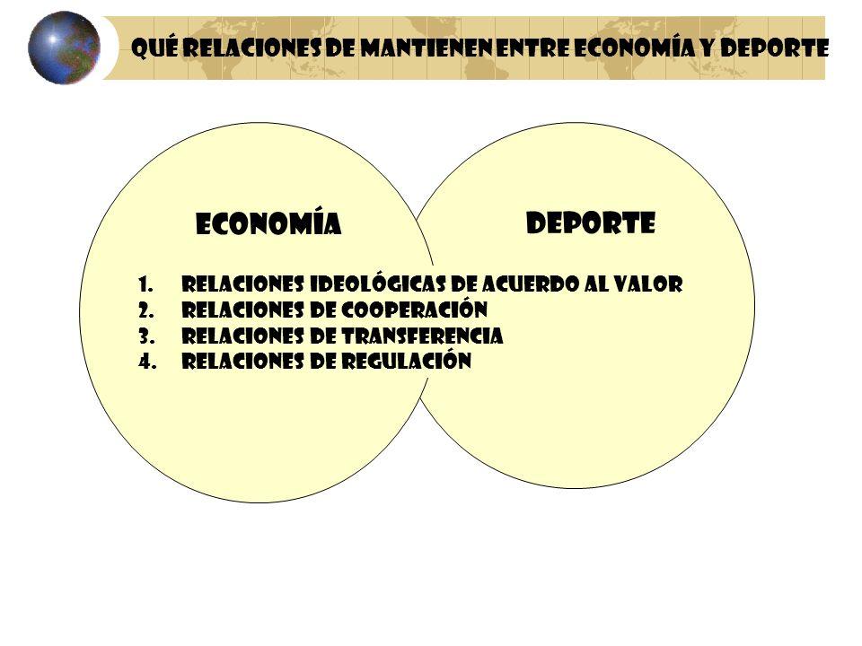 Qué relaciones de mantienen entre Economía y Deporte