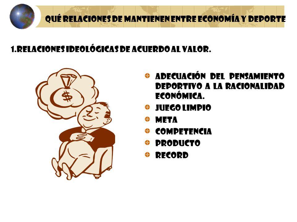 1.Relaciones Ideológicas de Acuerdo al valor.