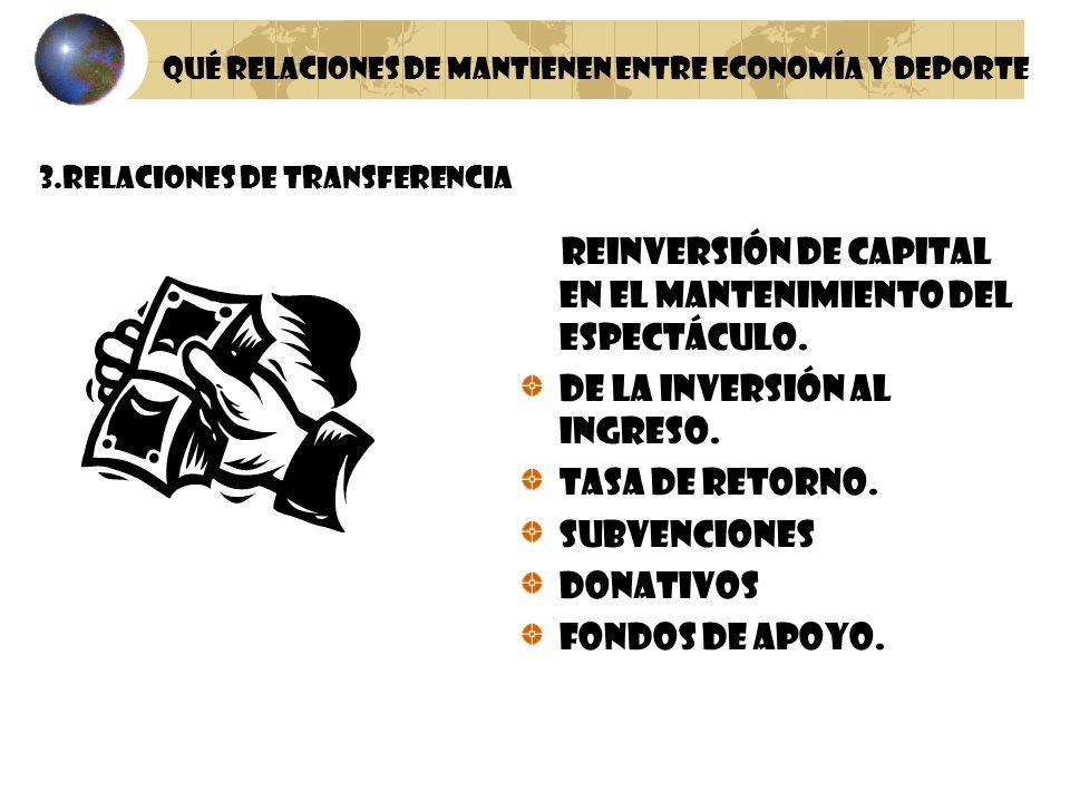 3.Relaciones de Transferencia