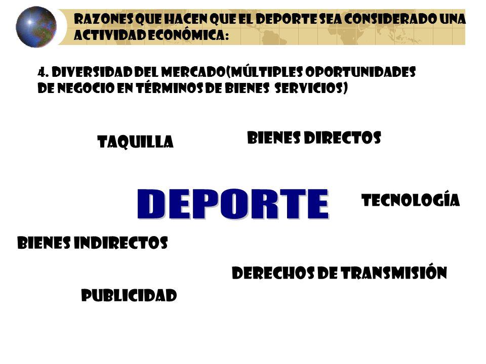 DEPORTE BIENES DIRECTOS TAQUILLA TECNOLOGÍA BIENES INDIRECTOS
