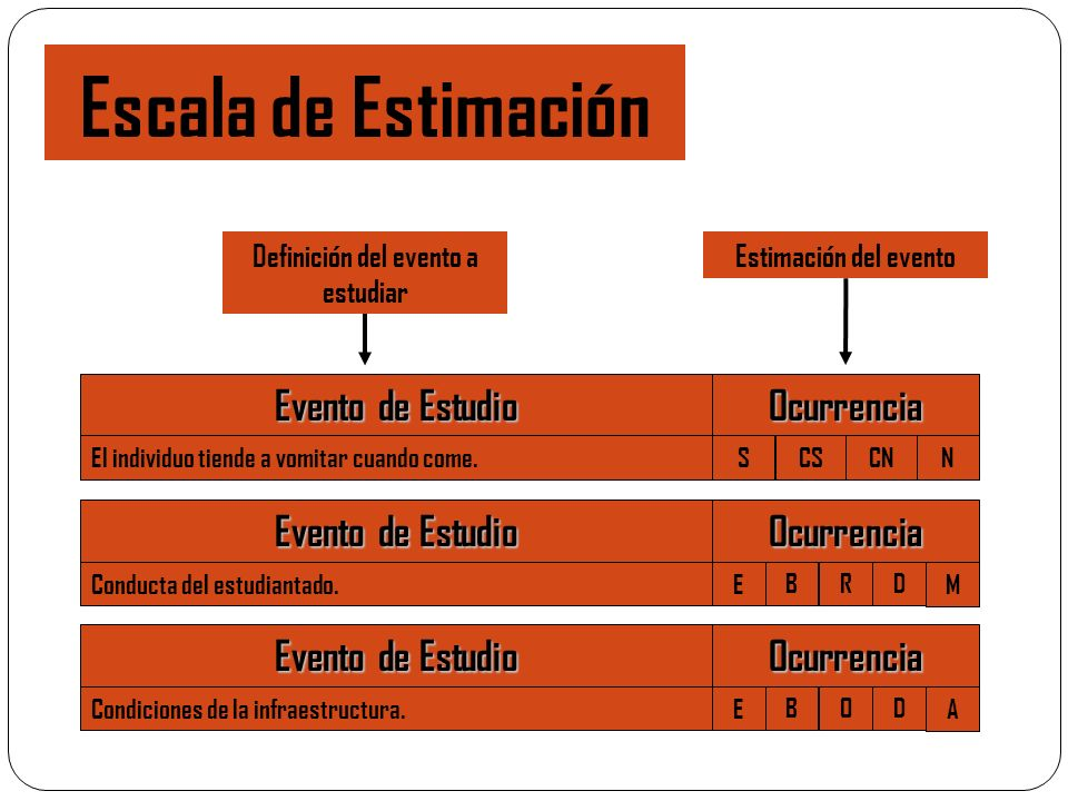 Definición del evento a estudiar