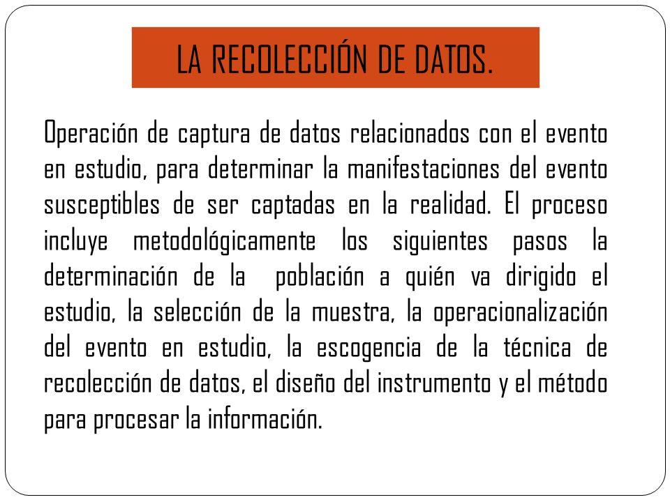 LA RECOLECCIÓN DE DATOS.