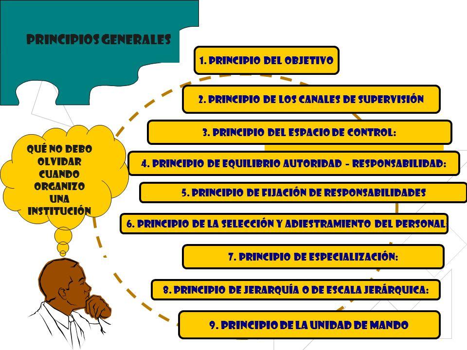 Principios generales 9. Principio de la unidad de mando